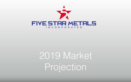 Video: Ty's Take - 2019 Oil Market Projection