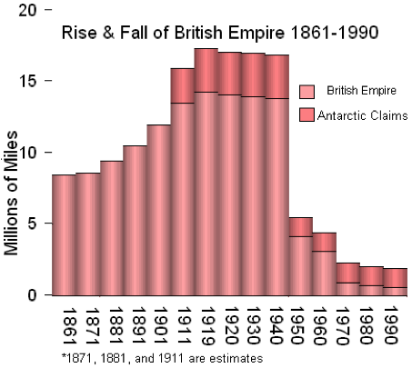U.S China Tradewar - A Small Business Perspective