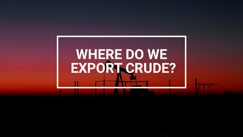 Where Does U.S. Crude Oil Go?